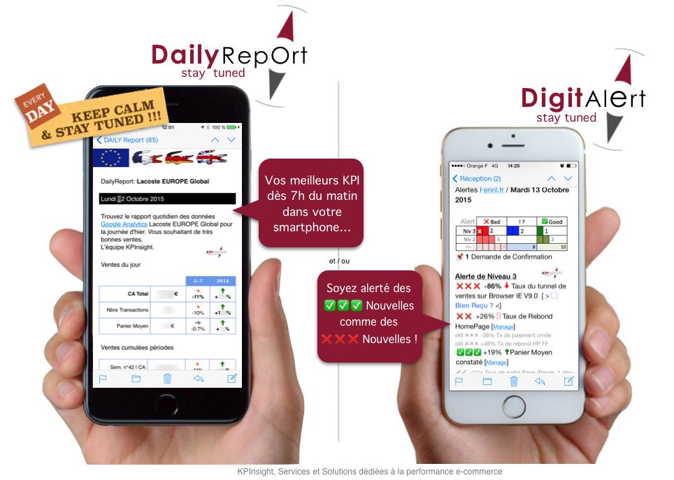 Alerte e-commerce et alerting KPI vente en ligne