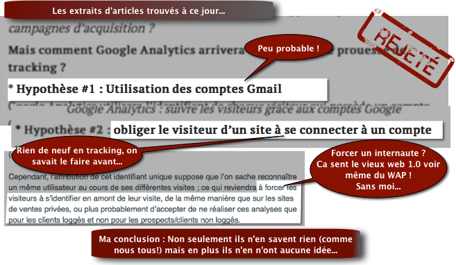 id unique universal analytics de Google