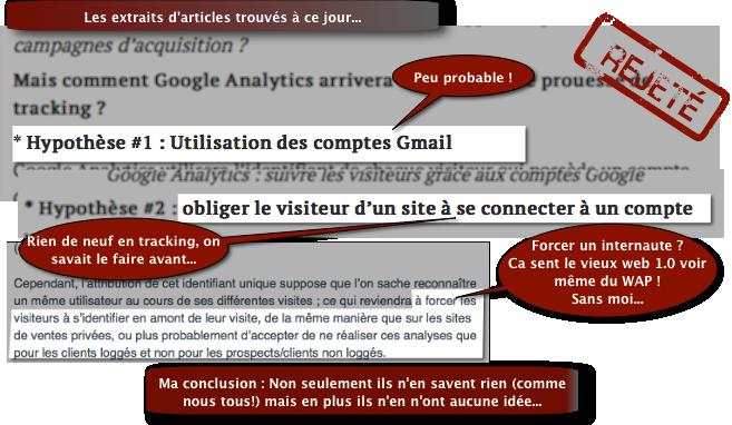 id unique universal analytics de Google